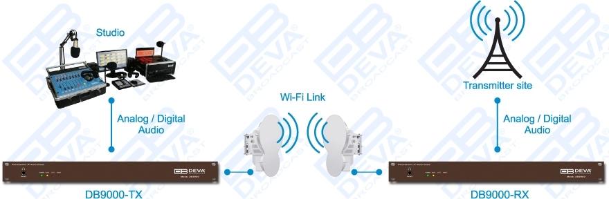 http://www.deva-ip-audio.com/tmb.php?p=J3xT0xM398